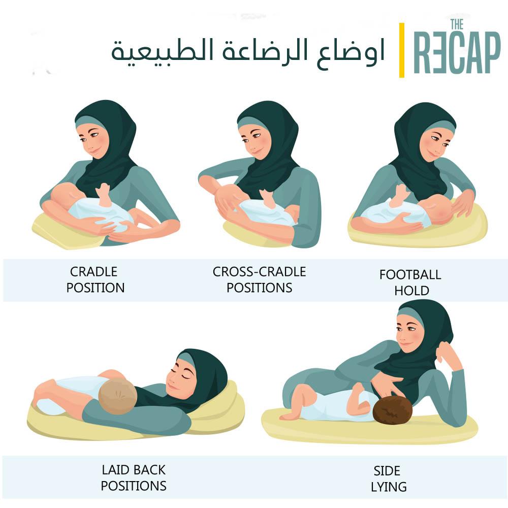 اوضاع الرضاعة الطبيعية